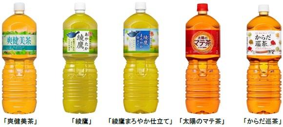 ↑ 2015年2月23日からペコらくボトルを導入する製品群