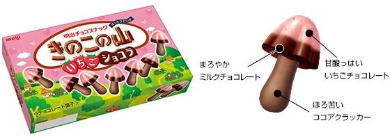 ↑ きのこの山 いちごショコラ