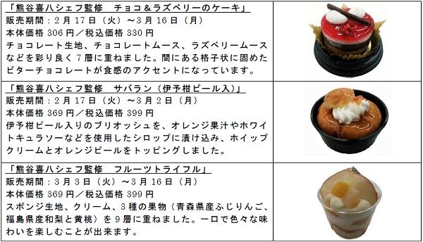 ↑ 熊谷シェフ監修スイーツ3種「チョコ&ラズベリーのケーキ」「サバラン(伊予柑ピール入)」「フルーツトライフル」