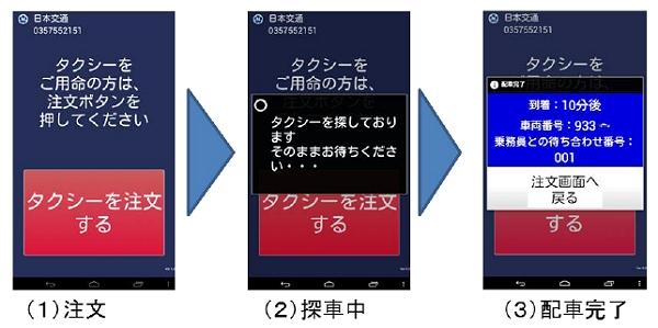 ↑ タブレット画面のイメージ