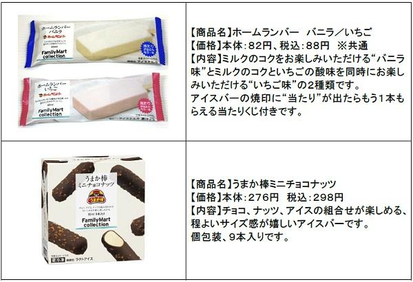 ↑ 「ホームランバー バニラ/いちご」と「うまか棒 ミニチョコナッツ」