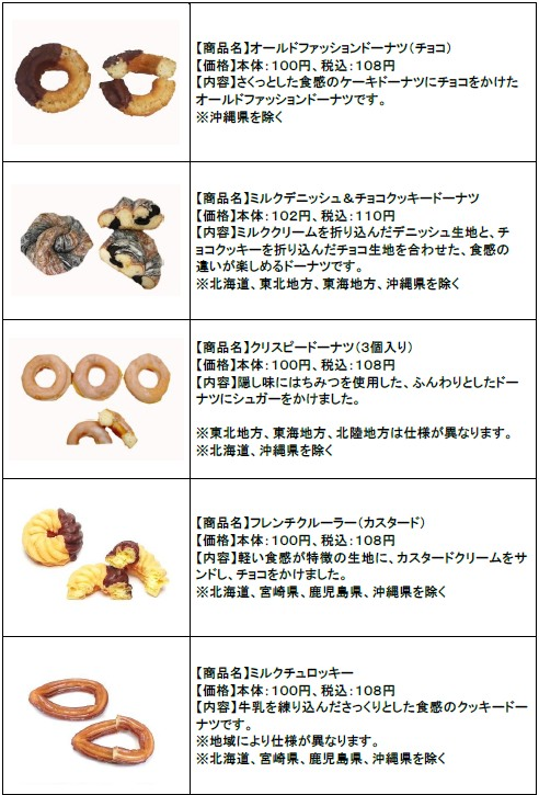 ↑ 「FAMIMA CAFE DONUT」商品詳細(一部)