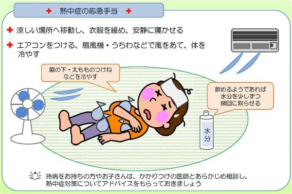 ↑ 熱中症の応急手当。上記記載の消防庁配布によるリーフレットから