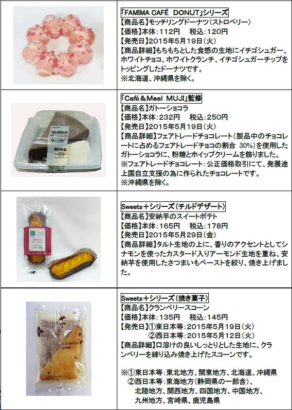 ↑ 新発売の4アイテム