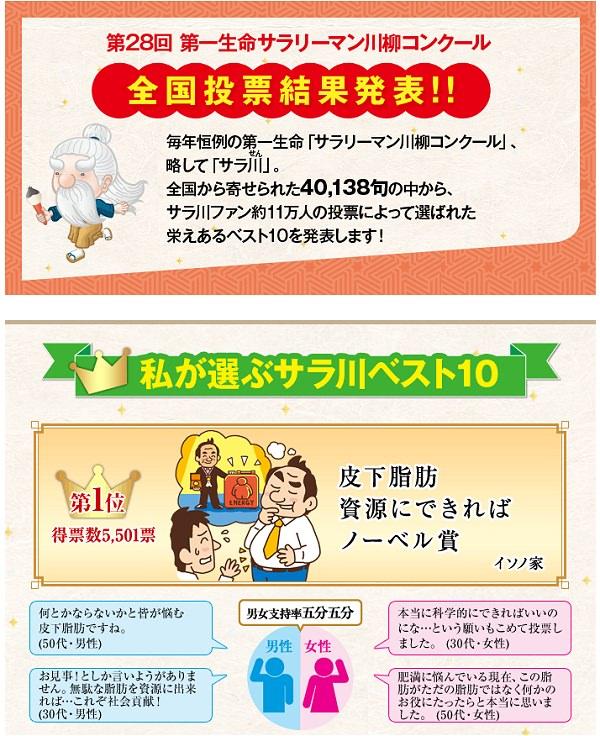 ↑ 第28回「第一生命のサラリーマン川柳コンクール」結果発表