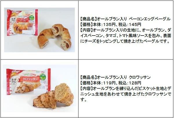 ↑ オリジナルオールブラン入りパン