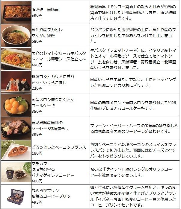↑ 6月2日発売のプレミアム商品