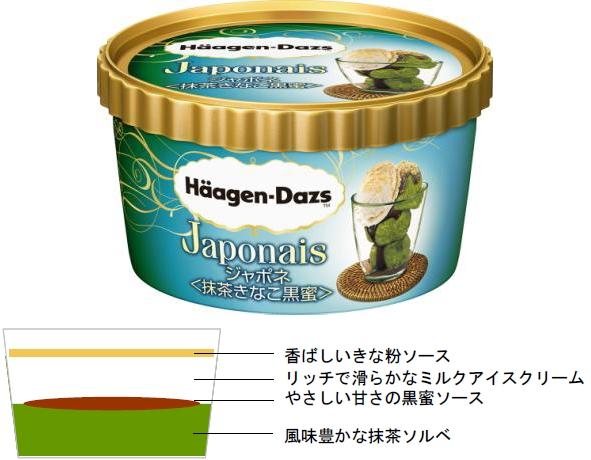 ↑ ハーゲンダッツ『ジャポネ<抹茶きなこ黒蜜>』