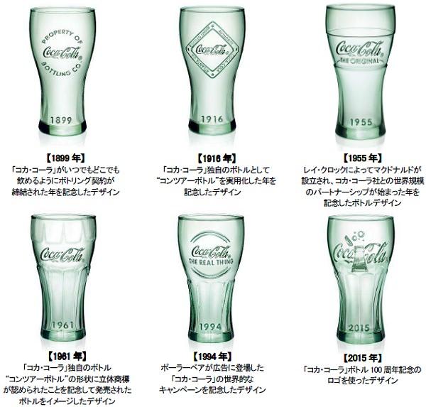 ↑ コークグラスキャンペーンで展開されるコークグラス