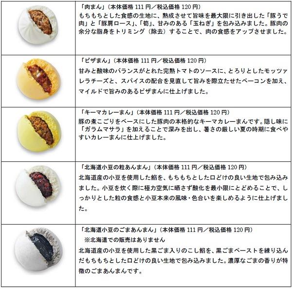 ↑ 8月4日発売分ラインアップ