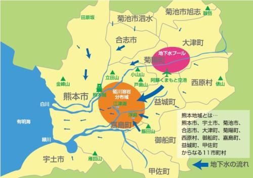 ↑ 熊本地域における地下水の流れ。「くまもとウォーターライフ」から引用